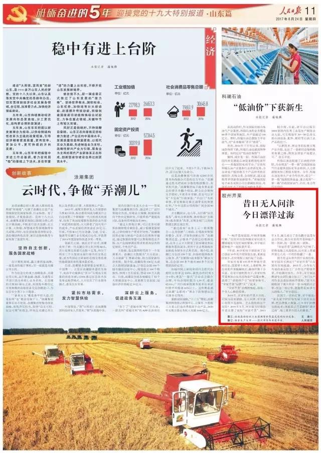 《人民日报》8个版聚焦山东 看看青岛亮点知多少